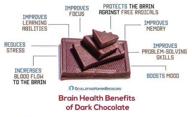 اثرات شکلات تلخ در بیماریهای قلبی عروقی و مغزی